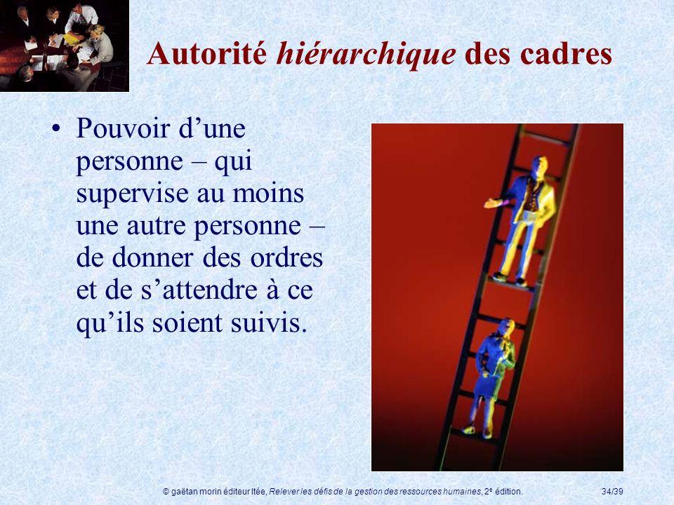 © gaëtan morin éditeur ltée, Relever les défis de la gestion des ressources humaines, 2 e édition.34/39 Autorité hiérarchique des cadres Pouvoir dune