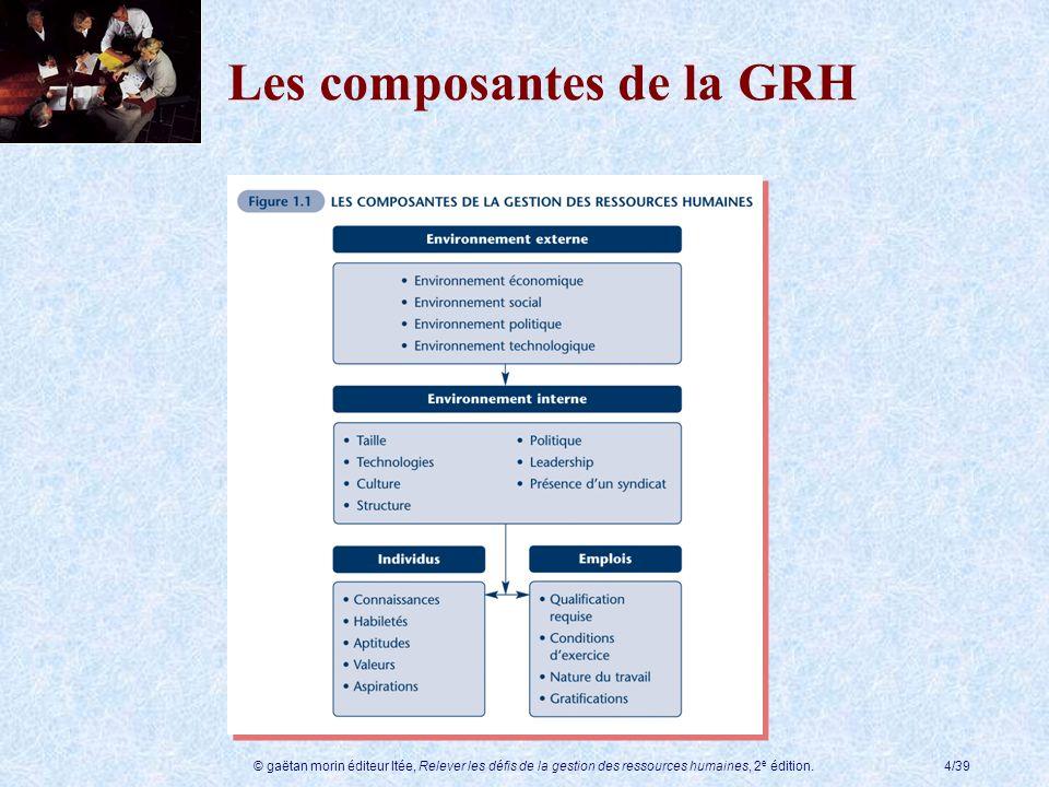 © gaëtan morin éditeur ltée, Relever les défis de la gestion des ressources humaines, 2 e édition.4/39 Les composantes de la GRH