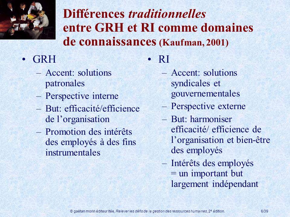 © gaëtan morin éditeur ltée, Relever les défis de la gestion des ressources humaines, 2 e édition.6/39 Différences traditionnelles entre GRH et RI com