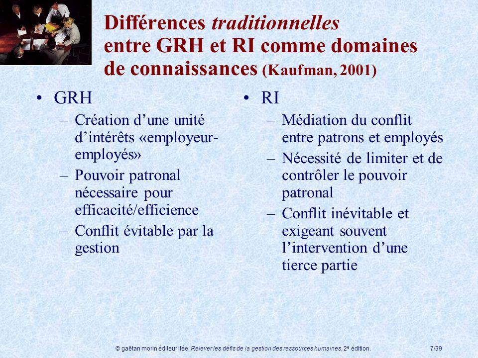 © gaëtan morin éditeur ltée, Relever les défis de la gestion des ressources humaines, 2 e édition.7/39 Différences traditionnelles entre GRH et RI com