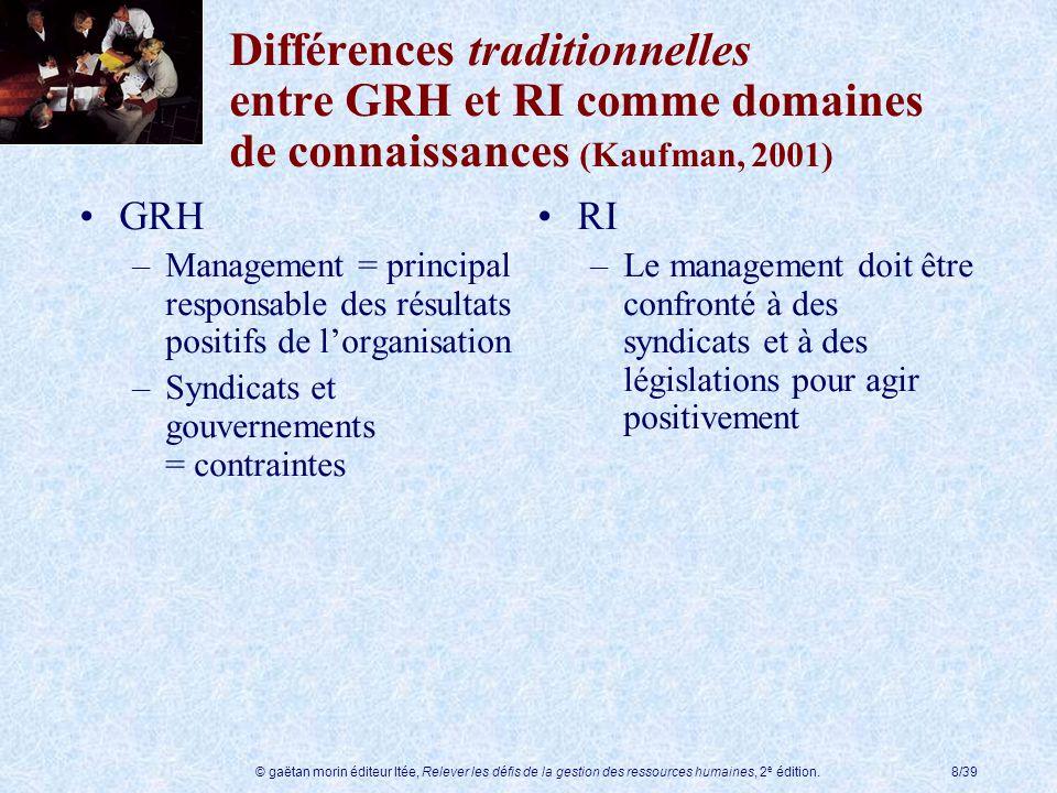 © gaëtan morin éditeur ltée, Relever les défis de la gestion des ressources humaines, 2 e édition.8/39 Différences traditionnelles entre GRH et RI com