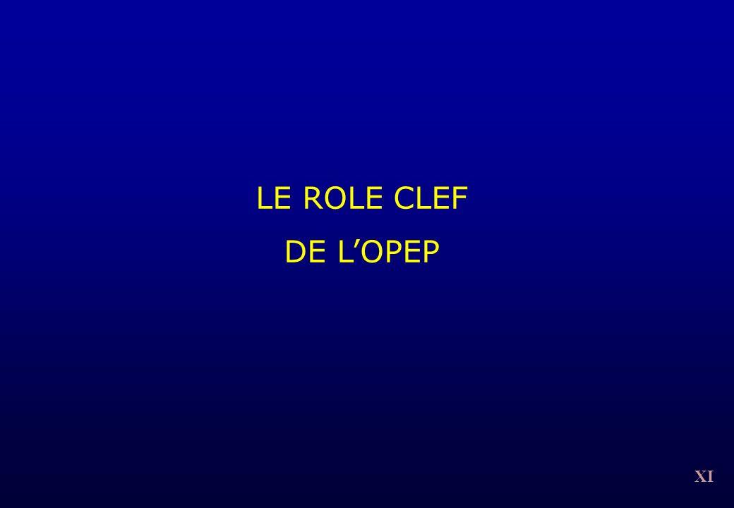 XI LE ROLE CLEF DE LOPEP