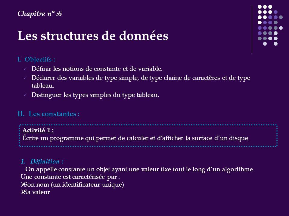Les structures de données I. Objectifs : Définir les notions de constante et de variable. Déclarer des variables de type simple, de type chaine de car