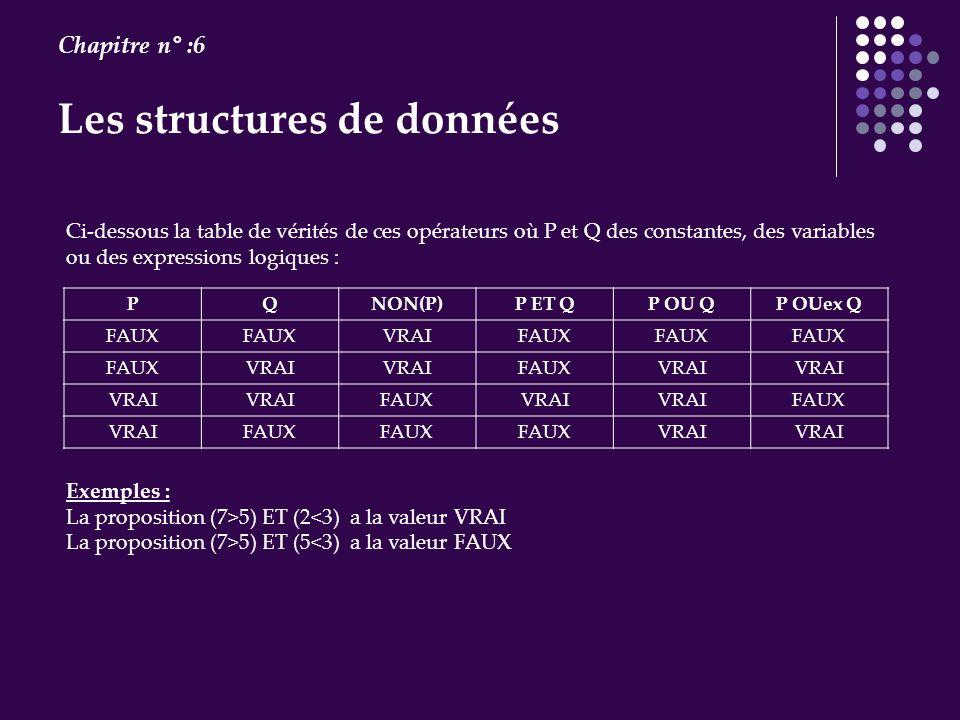 Les structures de données Chapitre n° :6 Ci-dessous la table de vérités de ces opérateurs où P et Q des constantes, des variables ou des expressions l