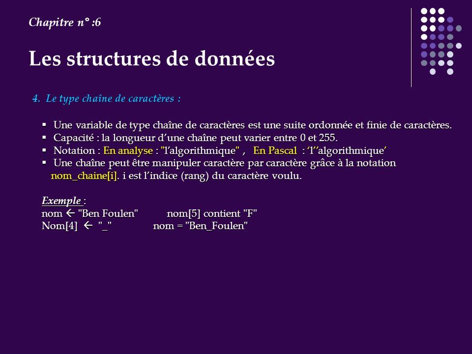 Les structures de données Chapitre n° :6 4. Le type chaîne de caractères : Une variable de type chaîne de caractères est une suite ordonnée et finie d