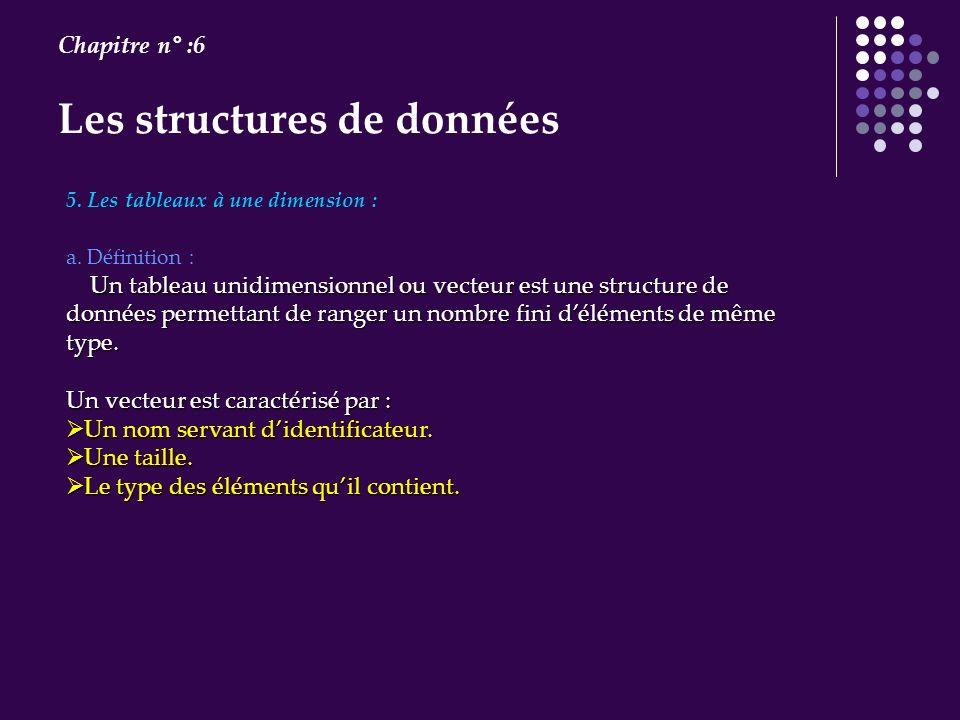 Les structures de données Chapitre n° :6 5. Les tableaux à une dimension : a. Définition : Un tableau unidimensionnel ou vecteur est une structure de