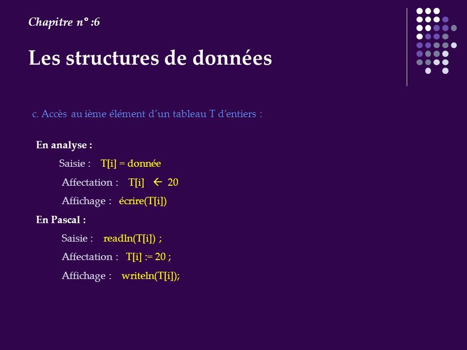 Les structures de données Chapitre n° :6 En analyse : Saisie : T[i] = donnée Affectation : T[i] 20 Affichage : écrire(T[i]) En Pascal : Saisie : readl