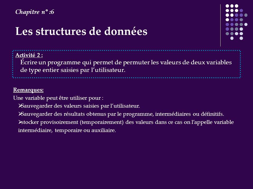 Les structures de données Chapitre n° :6 Activité 2 : Écrire un programme qui permet de permuter les valeurs de deux variables de type entier saisies