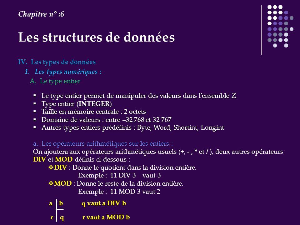 Les structures de données IV. Les types de données 1. Les types numériques : A. Le type entier Chapitre n° :6 Le type entier permet de manipuler des v