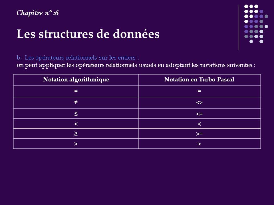 Les structures de données Chapitre n° :6 Notation algorithmiqueNotation en Turbo Pascal == <> <= << >= >> b. Les opérateurs relationnels sur les entie