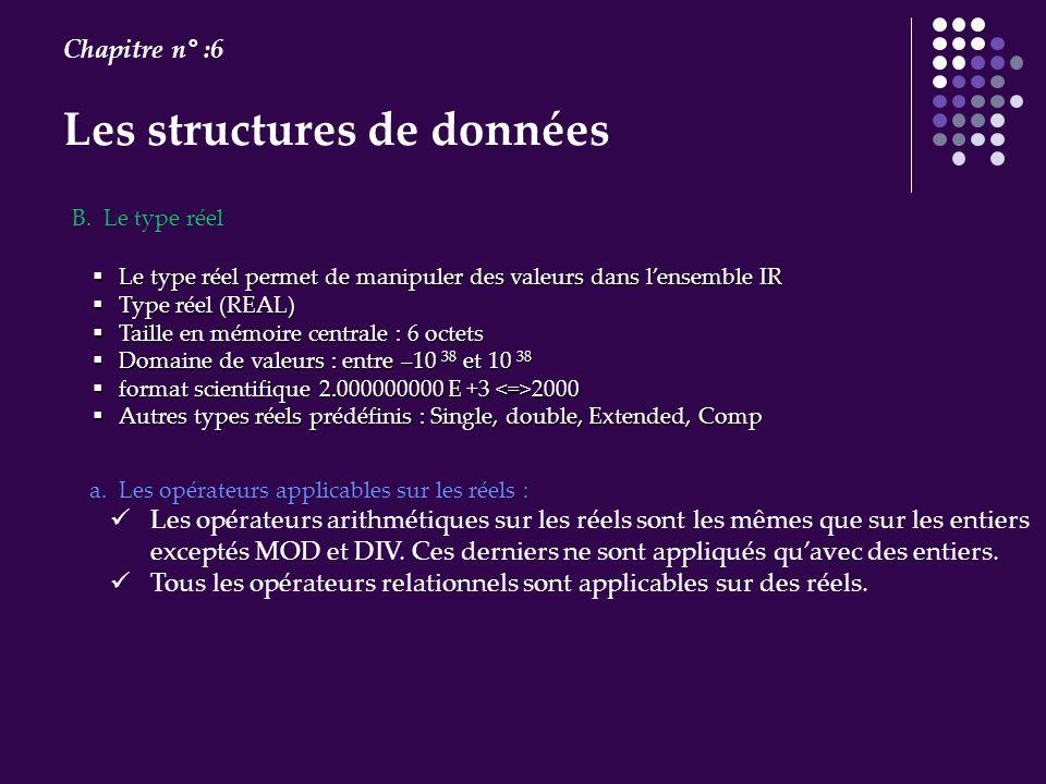Les structures de données Chapitre n° :6 B. Le type réel Le type réel permet de manipuler des valeurs dans lensemble IR Le type réel permet de manipul