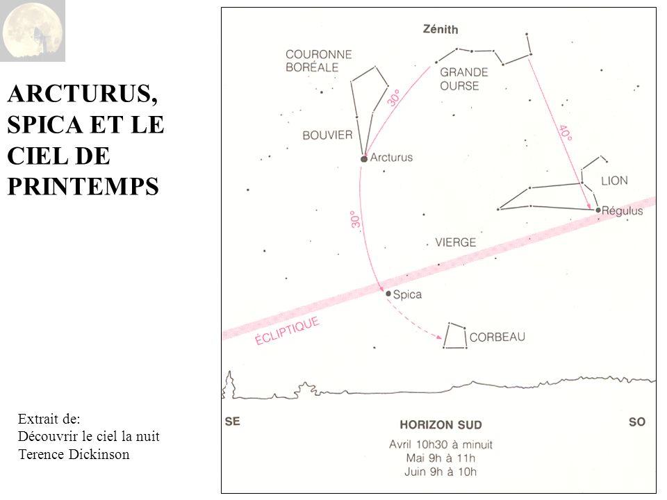 ARCTURUS, SPICA ET LE CIEL DE PRINTEMPS Extrait de: Découvrir le ciel la nuit Terence Dickinson