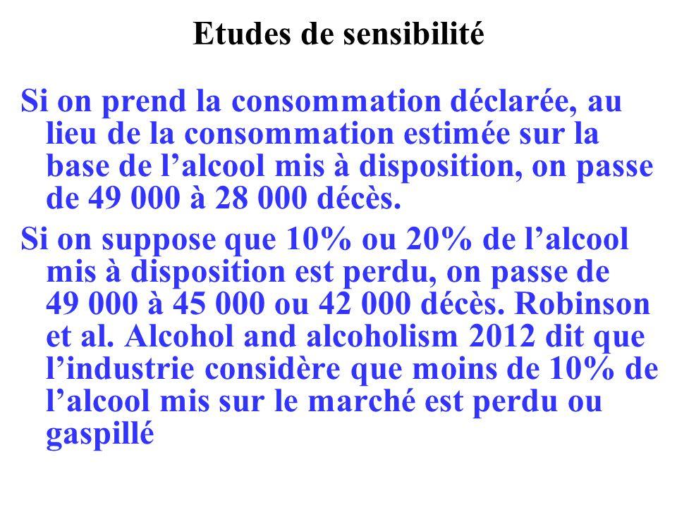 Etudes de sensibilité Si on prend la consommation déclarée, au lieu de la consommation estimée sur la base de lalcool mis à disposition, on passe de 49 000 à 28 000 décès.