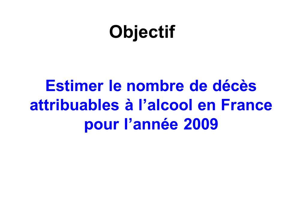 Objectif Estimer le nombre de décès attribuables à lalcool en France pour lannée 2009