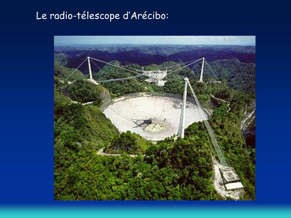 Le radio-télescope dArécibo: