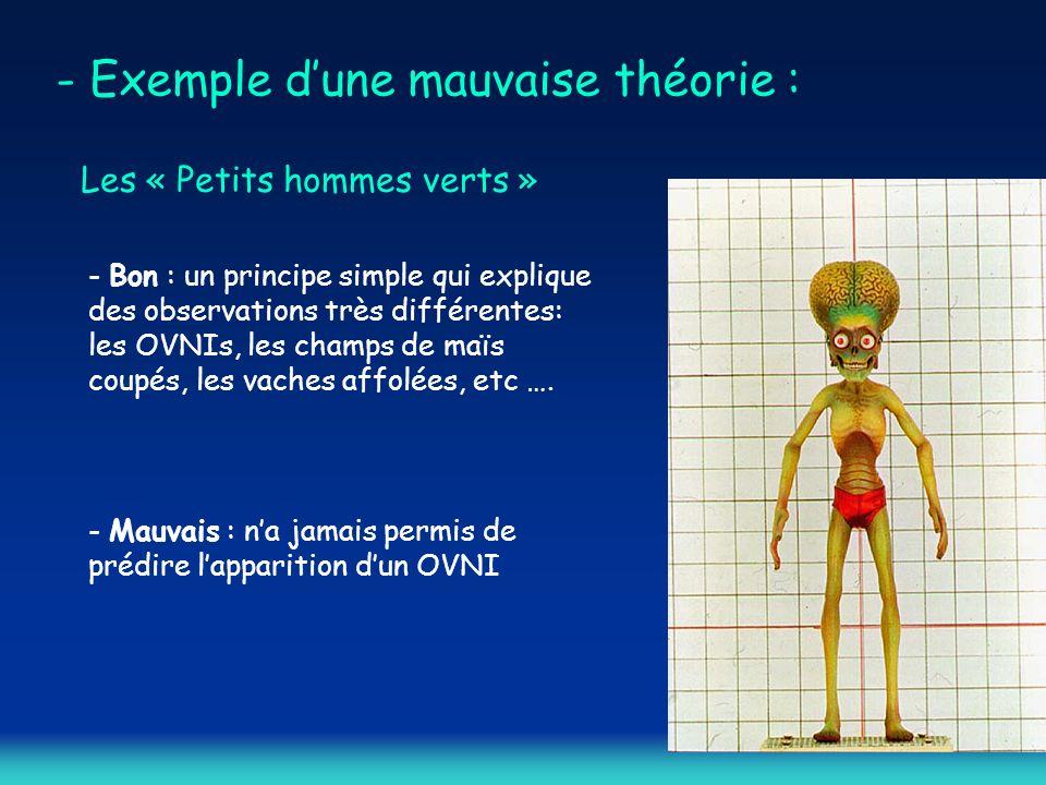 - Exemple dune mauvaise théorie : Les « Petits hommes verts » - Bon : un principe simple qui explique des observations très différentes: les OVNIs, le