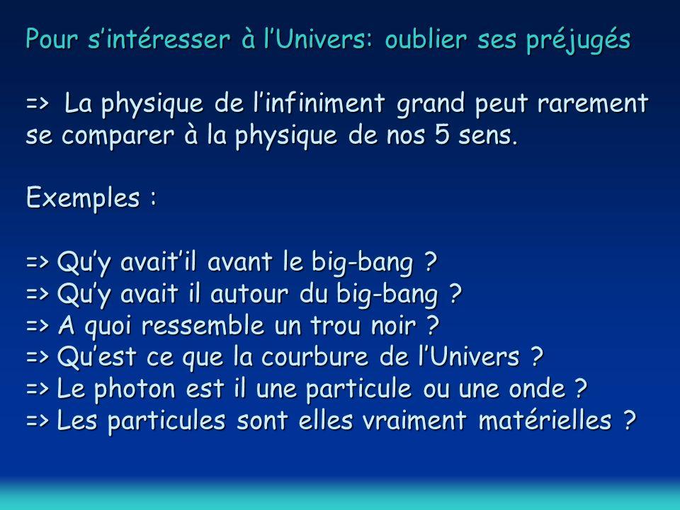 Pour sintéresser à lUnivers: oublier ses préjugés => La physique de linfiniment grand peut rarement se comparer à la physique de nos 5 sens. Exemples