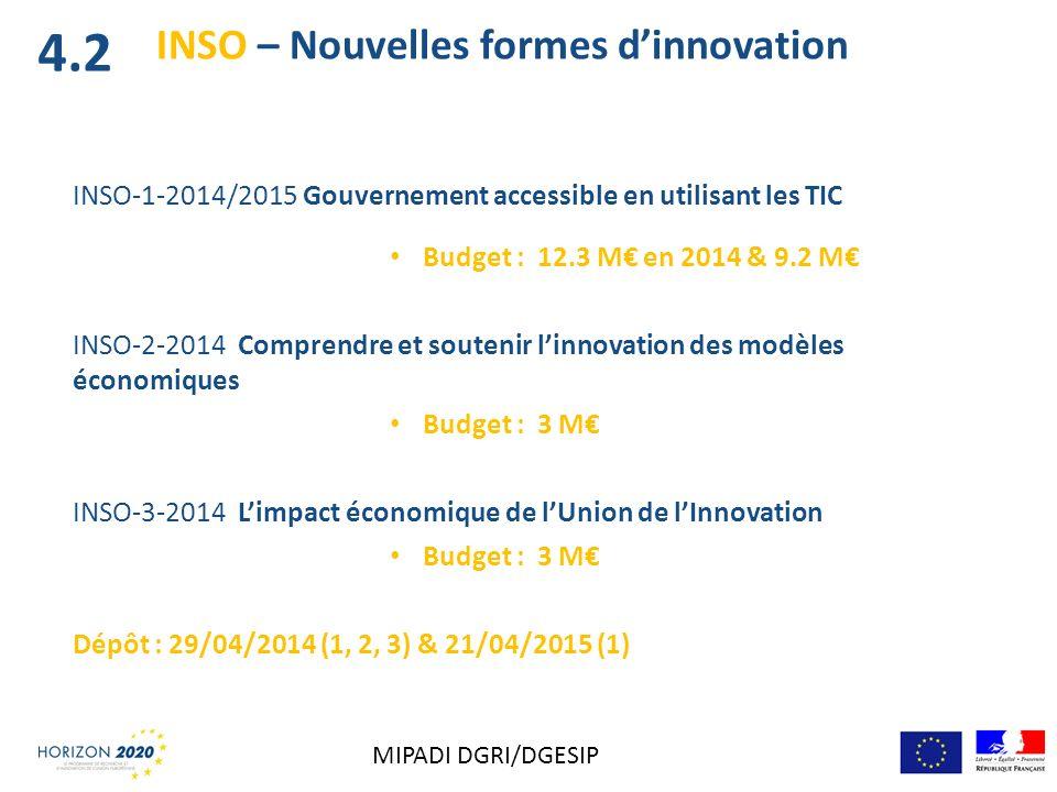 INSO – Nouvelles formes dinnovation INSO-1-2014/2015 Gouvernement accessible en utilisant les TIC Budget : 12.3 M en 2014 & 9.2 M INSO-2-2014 Comprend