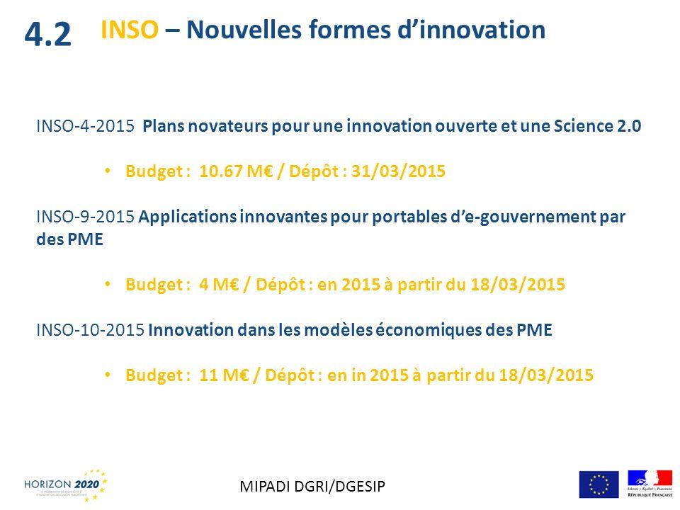 INSO – Nouvelles formes dinnovation INSO-4-2015 Plans novateurs pour une innovation ouverte et une Science 2.0 Budget : 10.67 M / Dépôt : 31/03/2015 I