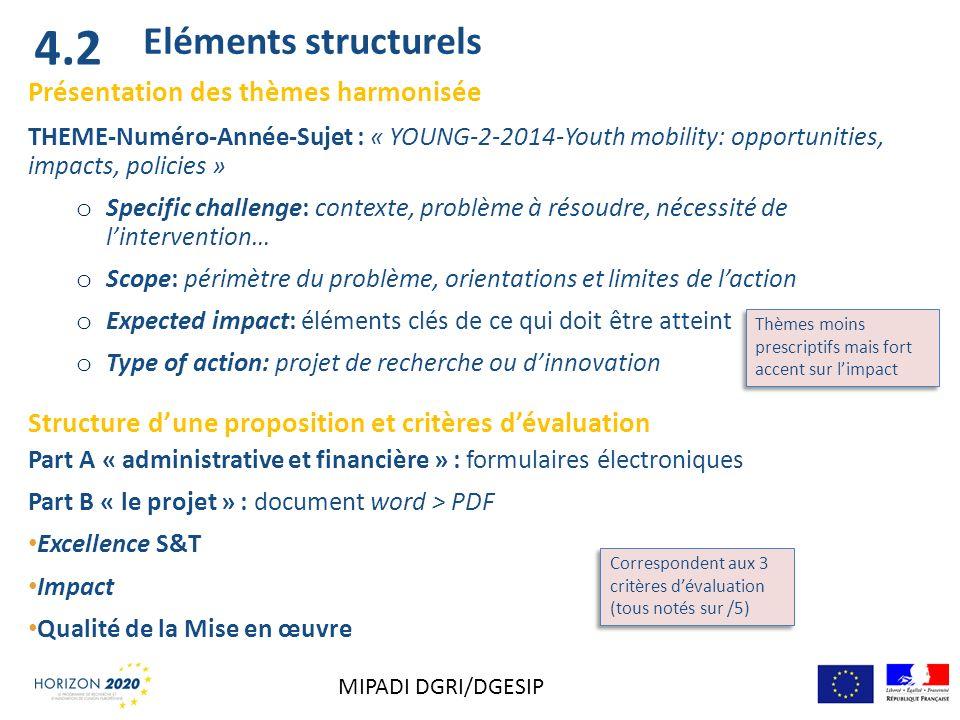 Présentation des thèmes harmonisée THEME-Numéro-Année-Sujet : « YOUNG-2-2014-Youth mobility: opportunities, impacts, policies » o Specific challenge: