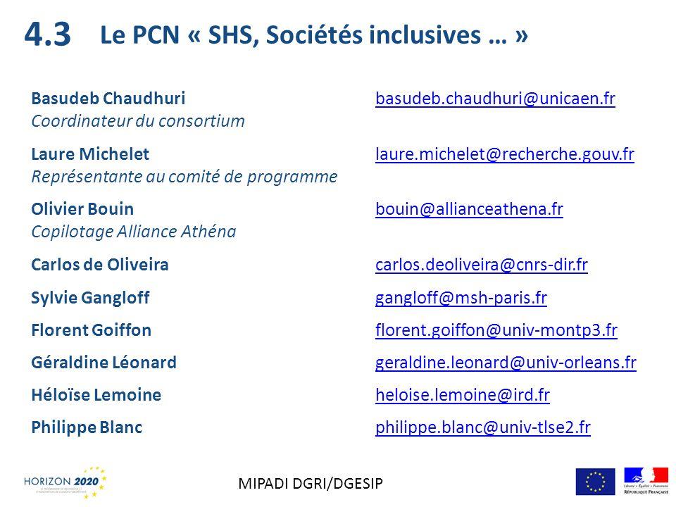 Le PCN « SHS, Sociétés inclusives … » 4.3 MIPADI DGRI/DGESIP