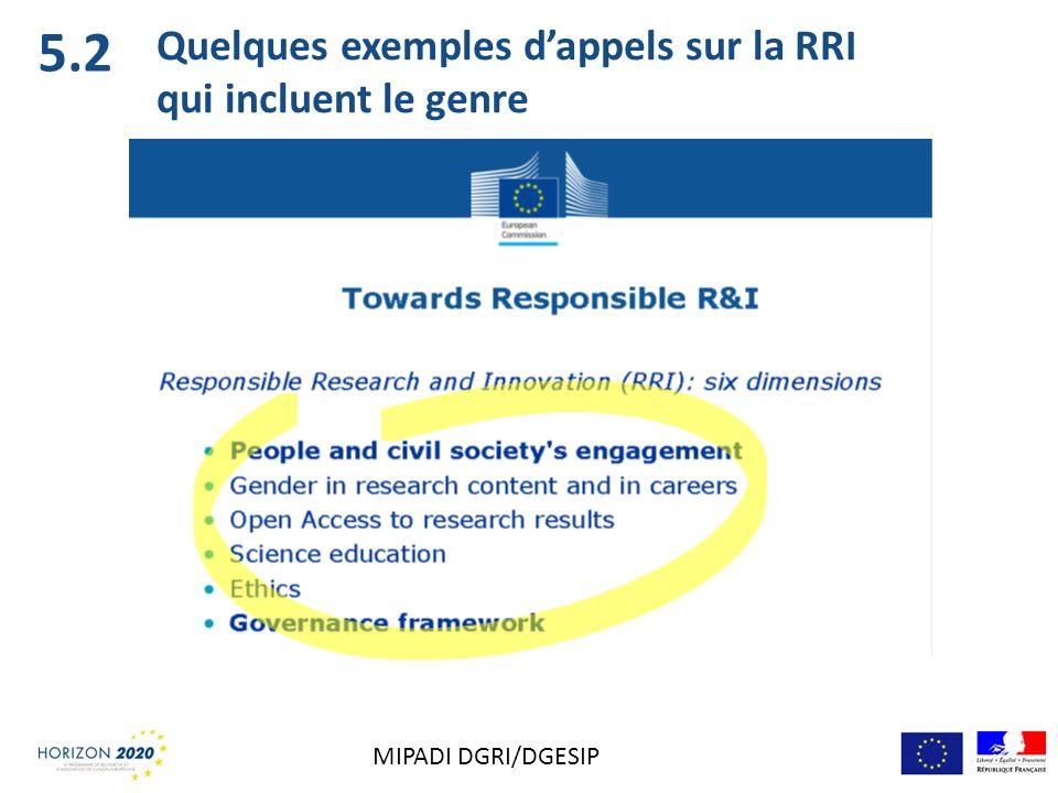 5.2 Quelques exemples dappels sur la RRI qui incluent le genre MIPADI DGRI/DGESIP