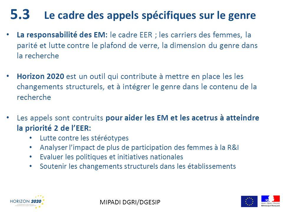 5.3 Le cadre des appels spécifiques sur le genre La responsabilité des EM: le cadre EER ; les carriers des femmes, la parité et lutte contre le plafon