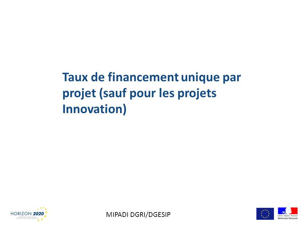 Taux de financement unique par projet (sauf pour les projets Innovation) MIPADI DGRI/DGESIP