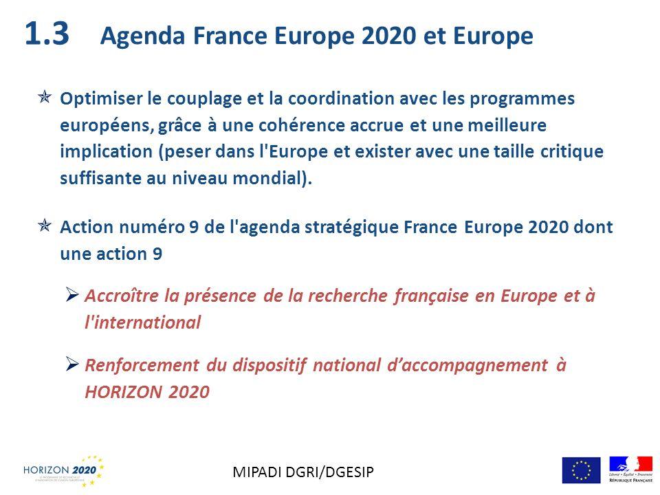 Agenda France Europe 2020 et Europe Optimiser le couplage et la coordination avec les programmes européens, grâce à une cohérence accrue et une meille