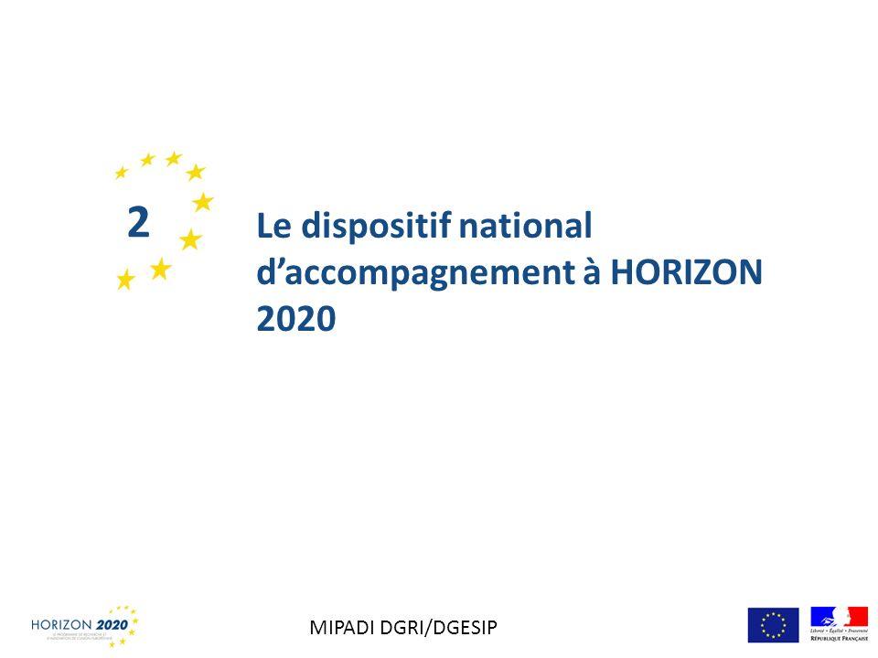 Le dispositif national daccompagnement à HORIZON 2020 2 MIPADI DGRI/DGESIP