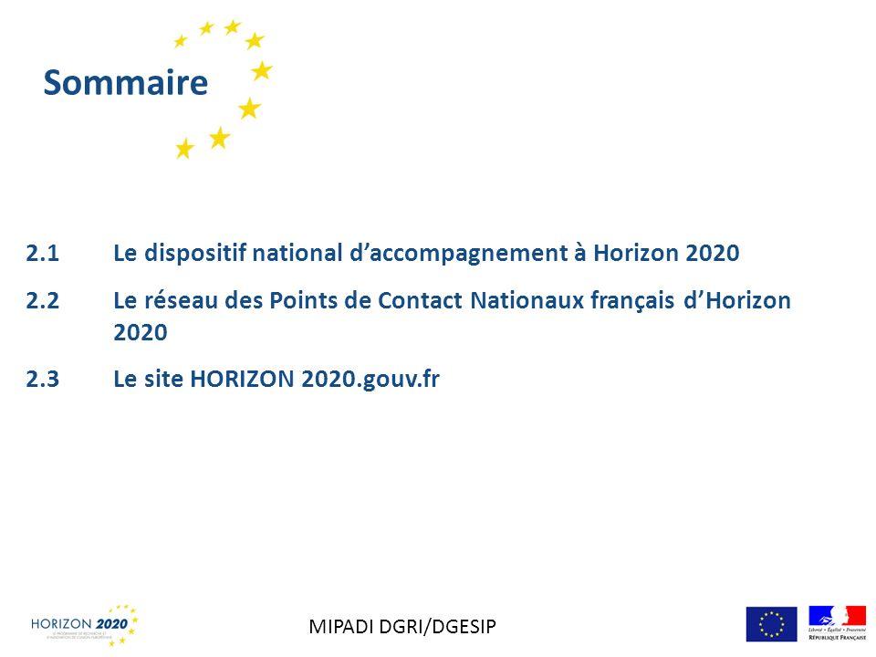 Sommaire 2.1 Le dispositif national daccompagnement à Horizon 2020 2.2Le réseau des Points de Contact Nationaux français dHorizon 2020 2.3Le site HORI