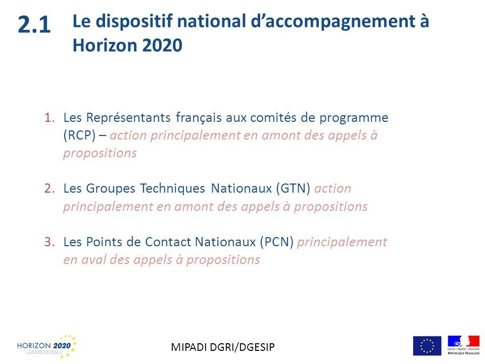 Le dispositif national daccompagnement à Horizon 2020 1.Les Représentants français aux comités de programme (RCP) – action principalement en amont des