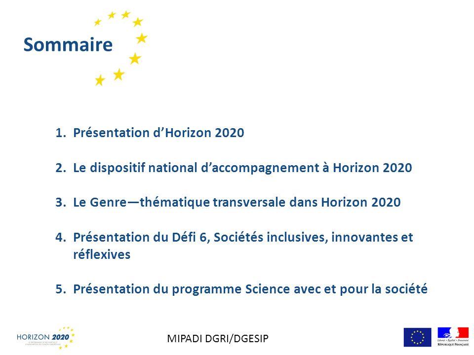 Sommaire 1.Présentation dHorizon 2020 2.Le dispositif national daccompagnement à Horizon 2020 3.Le Genrethématique transversale dans Horizon 2020 4.Pr