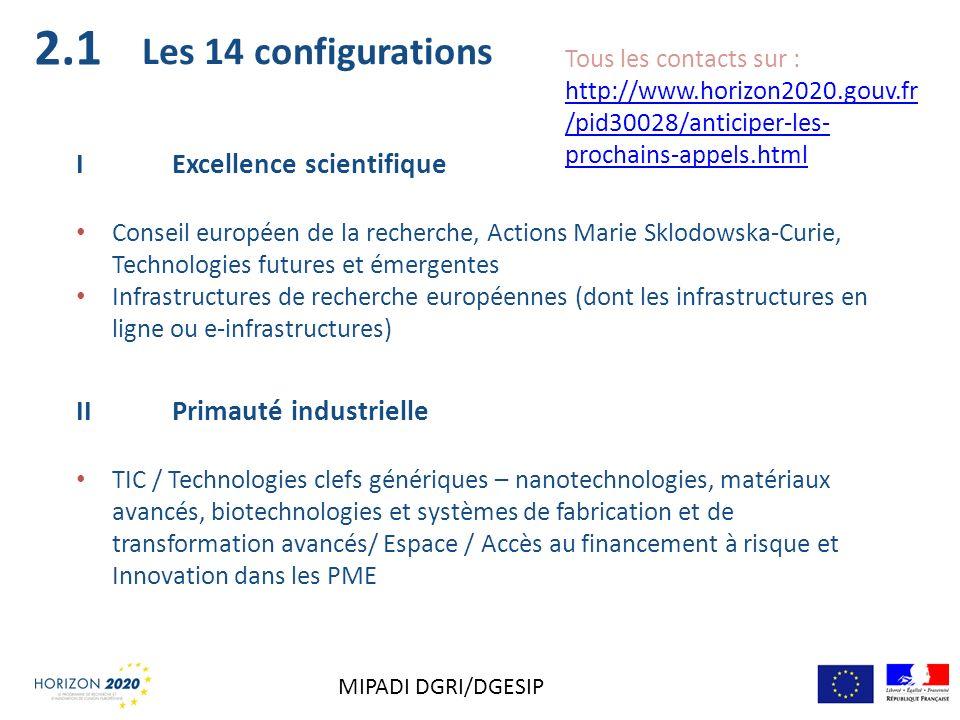 Les 14 configurations IExcellence scientifique Conseil européen de la recherche, Actions Marie Sklodowska-Curie, Technologies futures et émergentes In