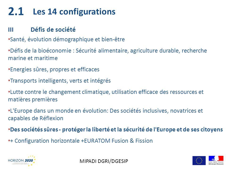 Les 14 configurations IIIDéfis de société Santé, évolution démographique et bien-être Défis de la bioéconomie : Sécurité alimentaire, agriculture dura