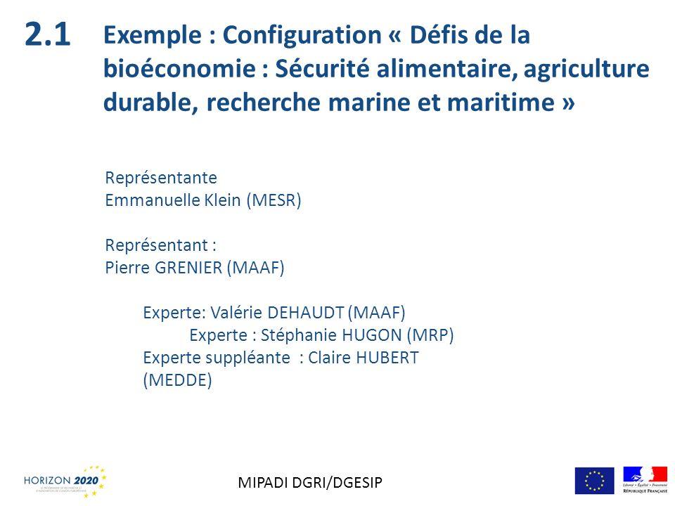 Exemple : Configuration « Défis de la bioéconomie : Sécurité alimentaire, agriculture durable, recherche marine et maritime » Représentante Emmanuelle