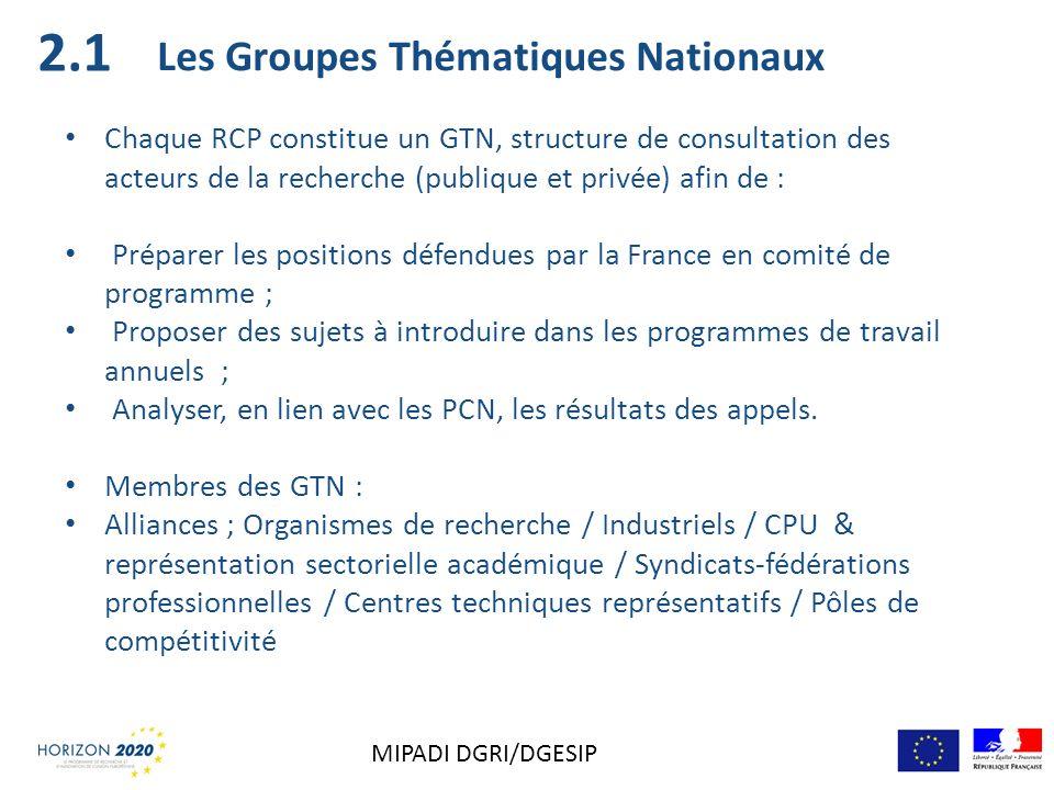 Les Groupes Thématiques Nationaux Chaque RCP constitue un GTN, structure de consultation des acteurs de la recherche (publique et privée) afin de : Pr