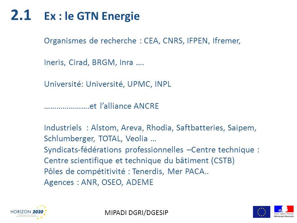 Ex : le GTN Energie Organismes de recherche : CEA, CNRS, IFPEN, Ifremer, Ineris, Cirad, BRGM, Inra …. Université: Université, UPMC, INPL ………………….et la