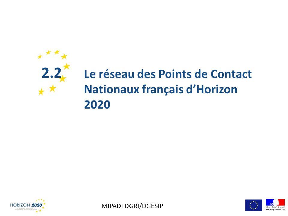 Le réseau des Points de Contact Nationaux français dHorizon 2020 2.2 MIPADI DGRI/DGESIP