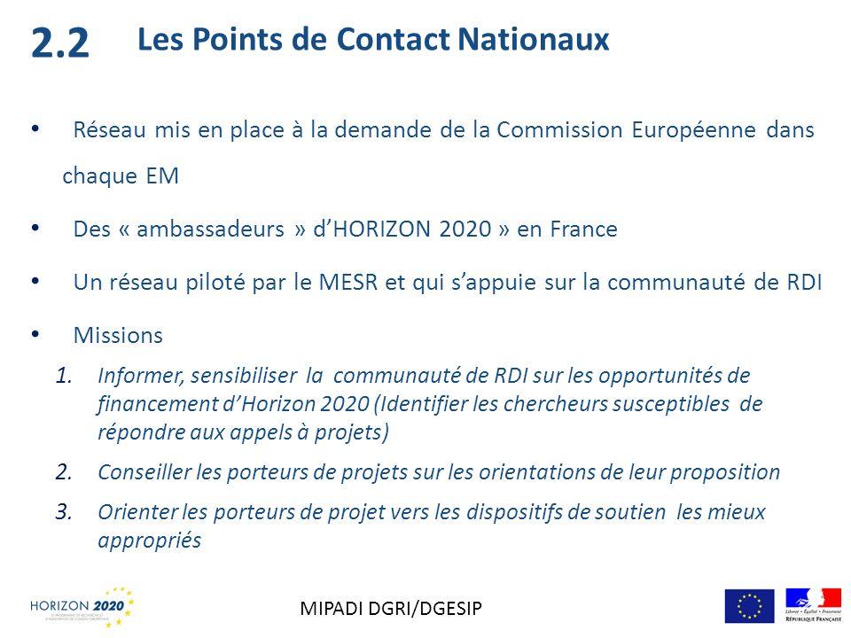 Les Points de Contact Nationaux Réseau mis en place à la demande de la Commission Européenne dans chaque EM Des « ambassadeurs » dHORIZON 2020 » en Fr