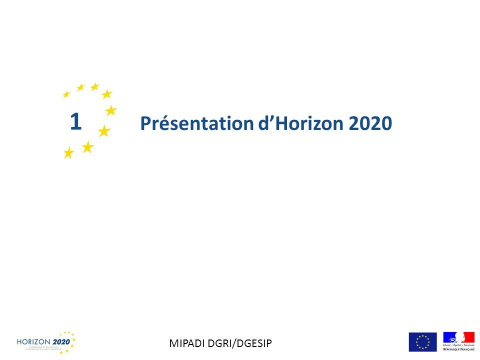 Présentation dHorizon 2020 1 MIPADI DGRI/DGESIP