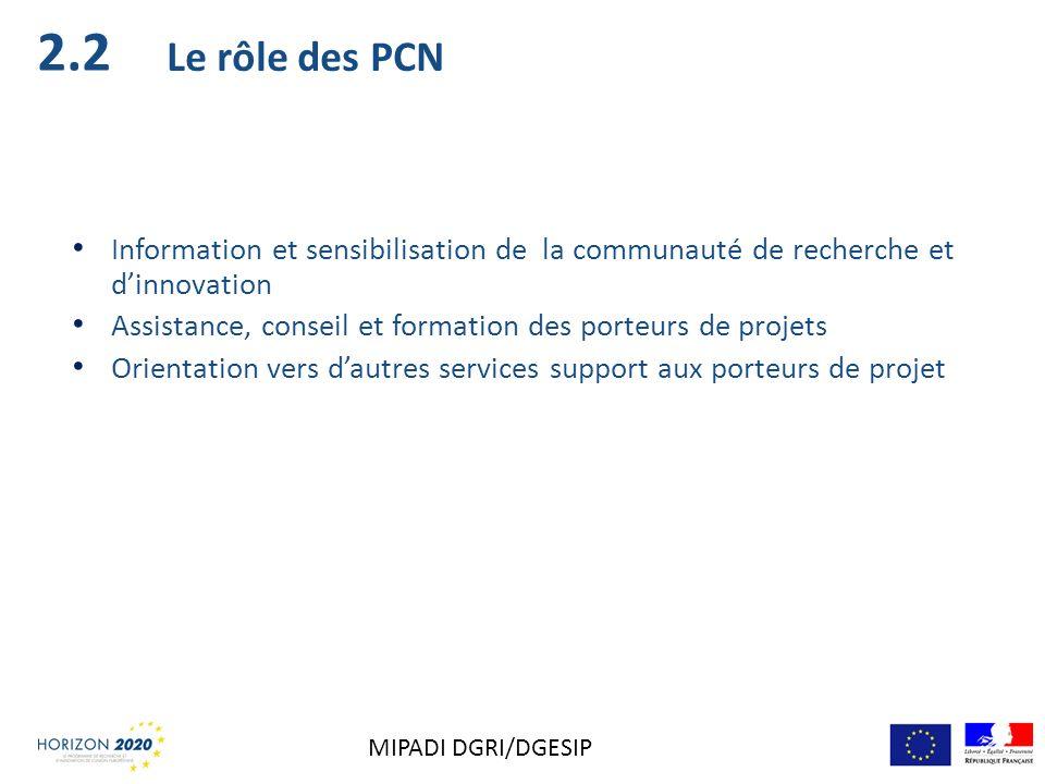 Le rôle des PCN 2.2 Information et sensibilisation de la communauté de recherche et dinnovation Assistance, conseil et formation des porteurs de proje
