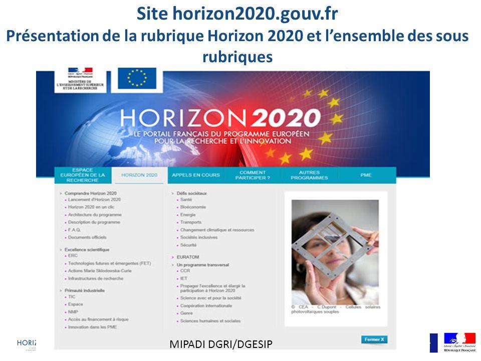 Site horizon2020.gouv.fr Présentation de la rubrique Horizon 2020 et lensemble des sous rubriques MIPADI DGRI/DGESIP