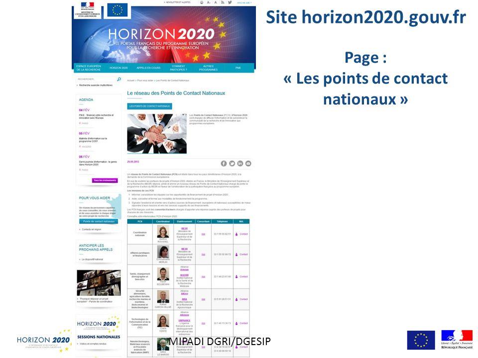 Site horizon2020.gouv.fr Page : « Les points de contact nationaux » MIPADI DGRI/DGESIP
