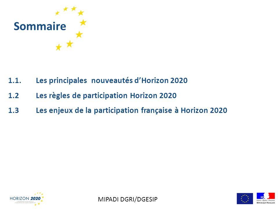 Sommaire 1.1. Les principales nouveautés dHorizon 2020 1.2 Les règles de participation Horizon 2020 1.3Les enjeux de la participation française à Hori