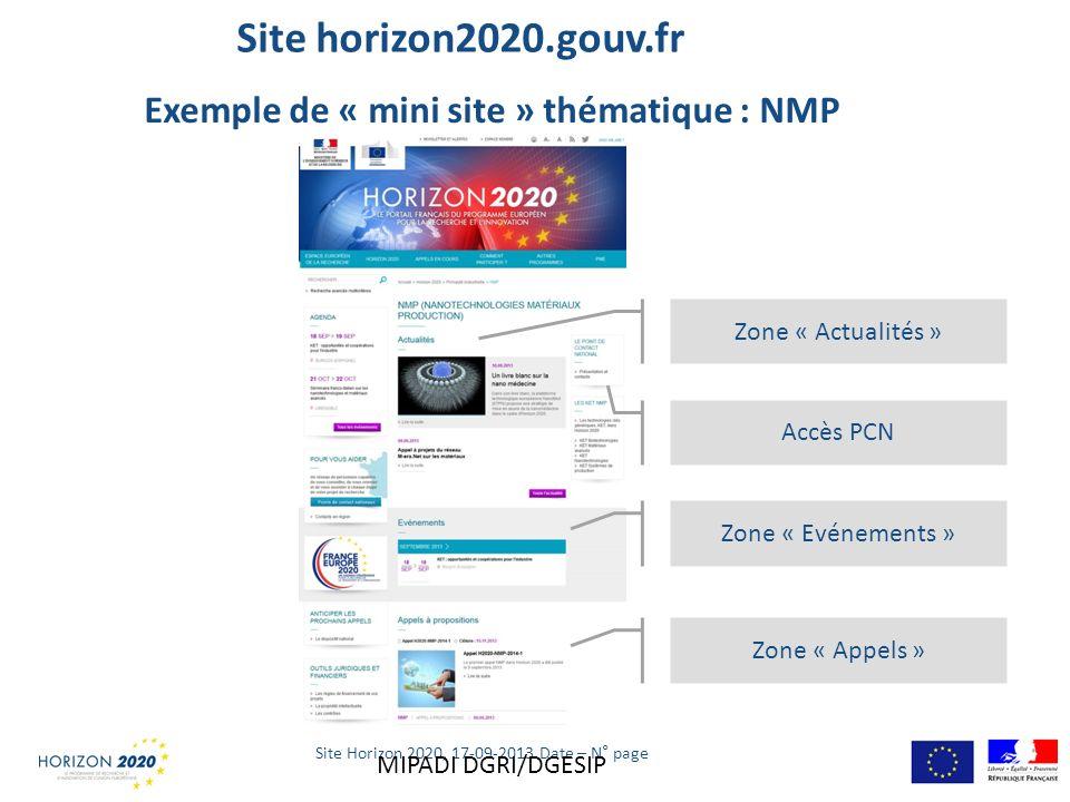 Site horizon2020.gouv.fr Site Horizon 2020, 17-09-2013 Date – N° page Exemple de « mini site » thématique : NMP Zone « Actualités » Zone « Evénements