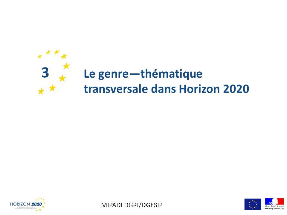 Le genrethématique transversale dans Horizon 2020 3 MIPADI DGRI/DGESIP