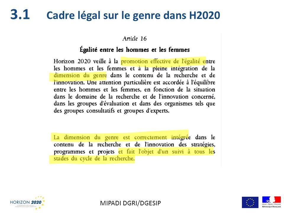 Cadre légal sur le genre dans H2020 3.1 MIPADI DGRI/DGESIP