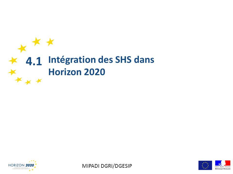 Intégration des SHS dans Horizon 2020 4.1 MIPADI DGRI/DGESIP
