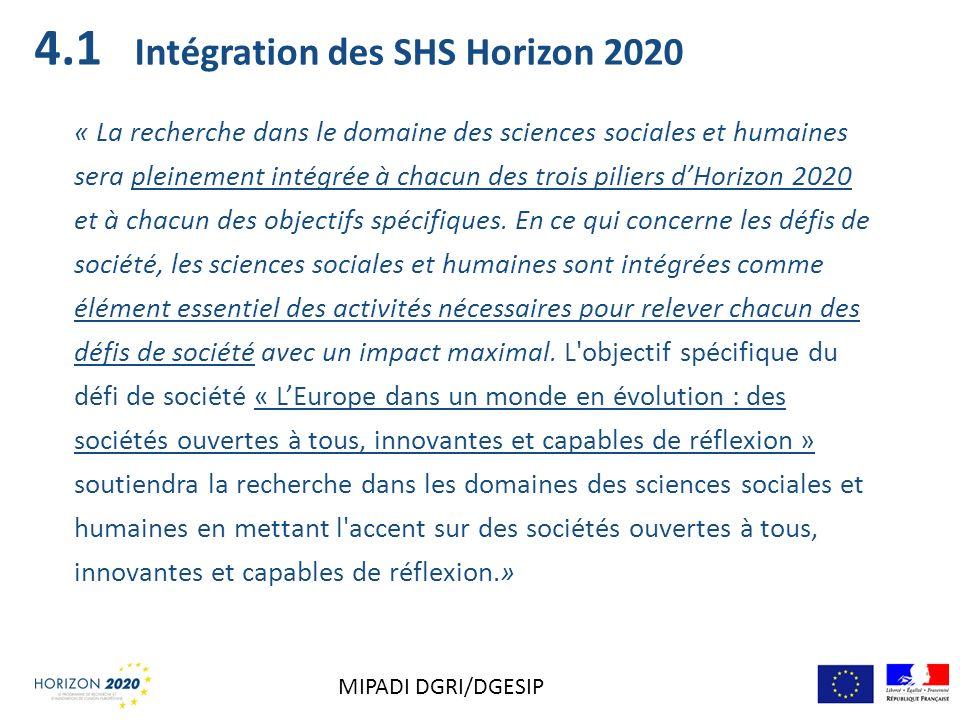 Intégration des SHS Horizon 2020 « La recherche dans le domaine des sciences sociales et humaines sera pleinement intégrée à chacun des trois piliers